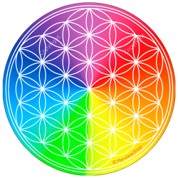 Round mouse pad - 7-ray Flower of Life